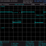 Clock-Signal bei 1MHz nach ca. 200 Pixeln