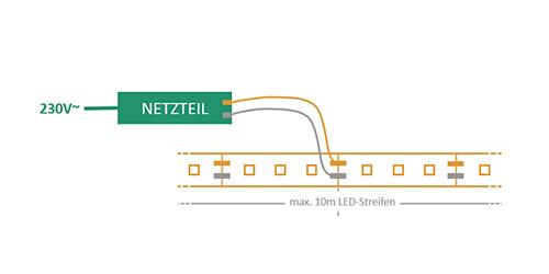 Installationshilfe für LED-Beleuchtungen