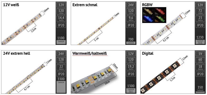 LED Streifen Vergleich