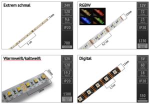 diverse LED-Streifen im Vergleich
