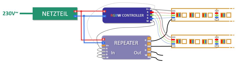 LED Repeater bei RGB+W LED-Streifen