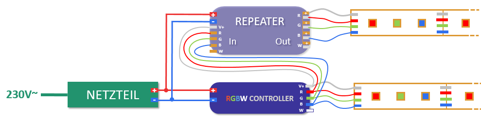 rgb-erweiterung-mit-led-repeater