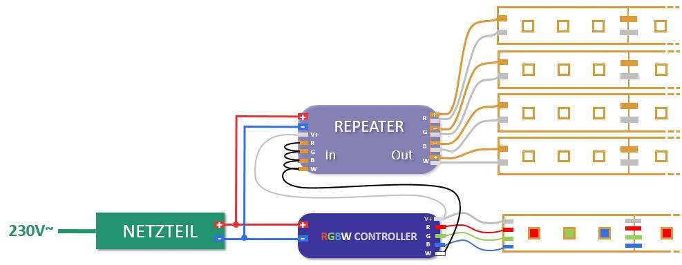 weiss-erweiterung-mit-repeater-bei-rgbw-led-installation