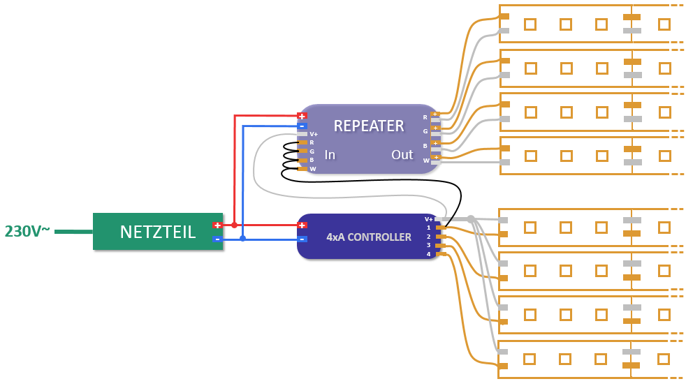 weiss-mit-led-repeater