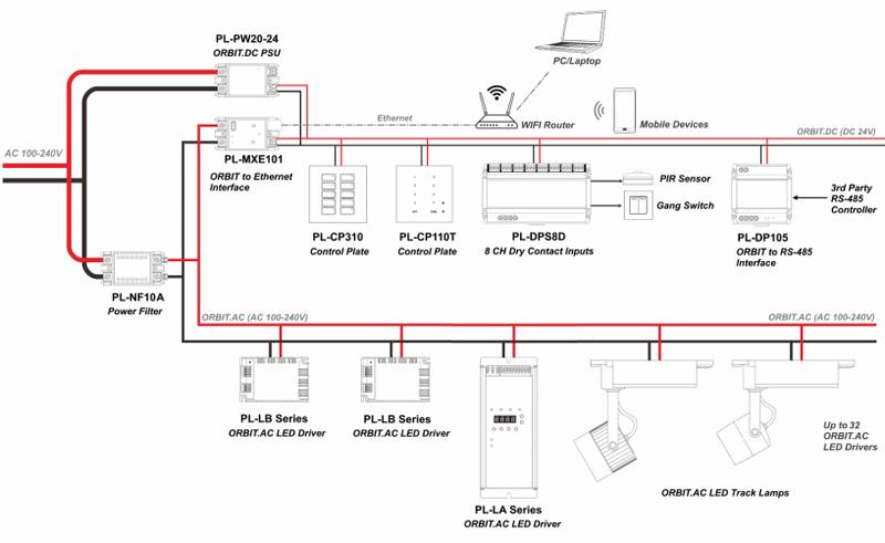 Liteputer AC LED Control