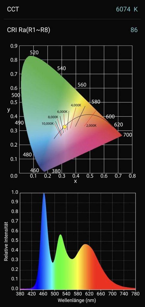 Kaltweiß 6000K mit RGBW eingestellt